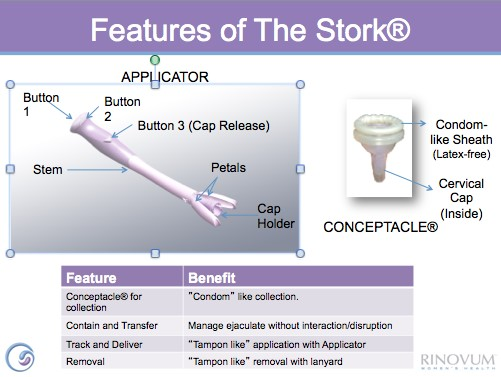 Introducing The Stork At Home Conception Help Moments With Mandi